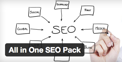 WordPress plugin All In One SEO Pack image
