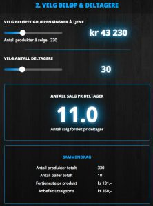 dugnadskalkulator fortjenestekalkulator fra Dugnadsportalen