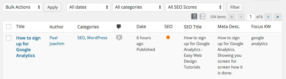WordPress SEO Plugin All Posts Pages overview